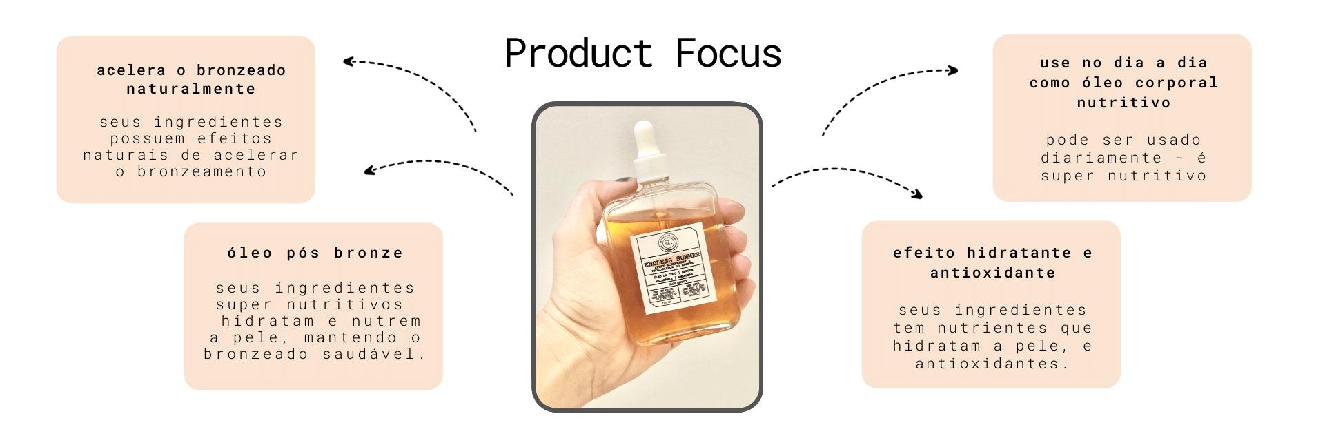 [Banner produto] acelerador bronze
